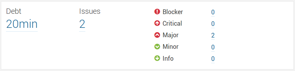sonarqube-simple-java-project-issues
