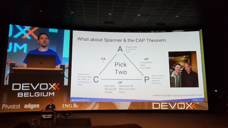 Ted-Vinke-X-Mas-Musings-Devoxx-GOOGLE-CLOUD-SPANNER